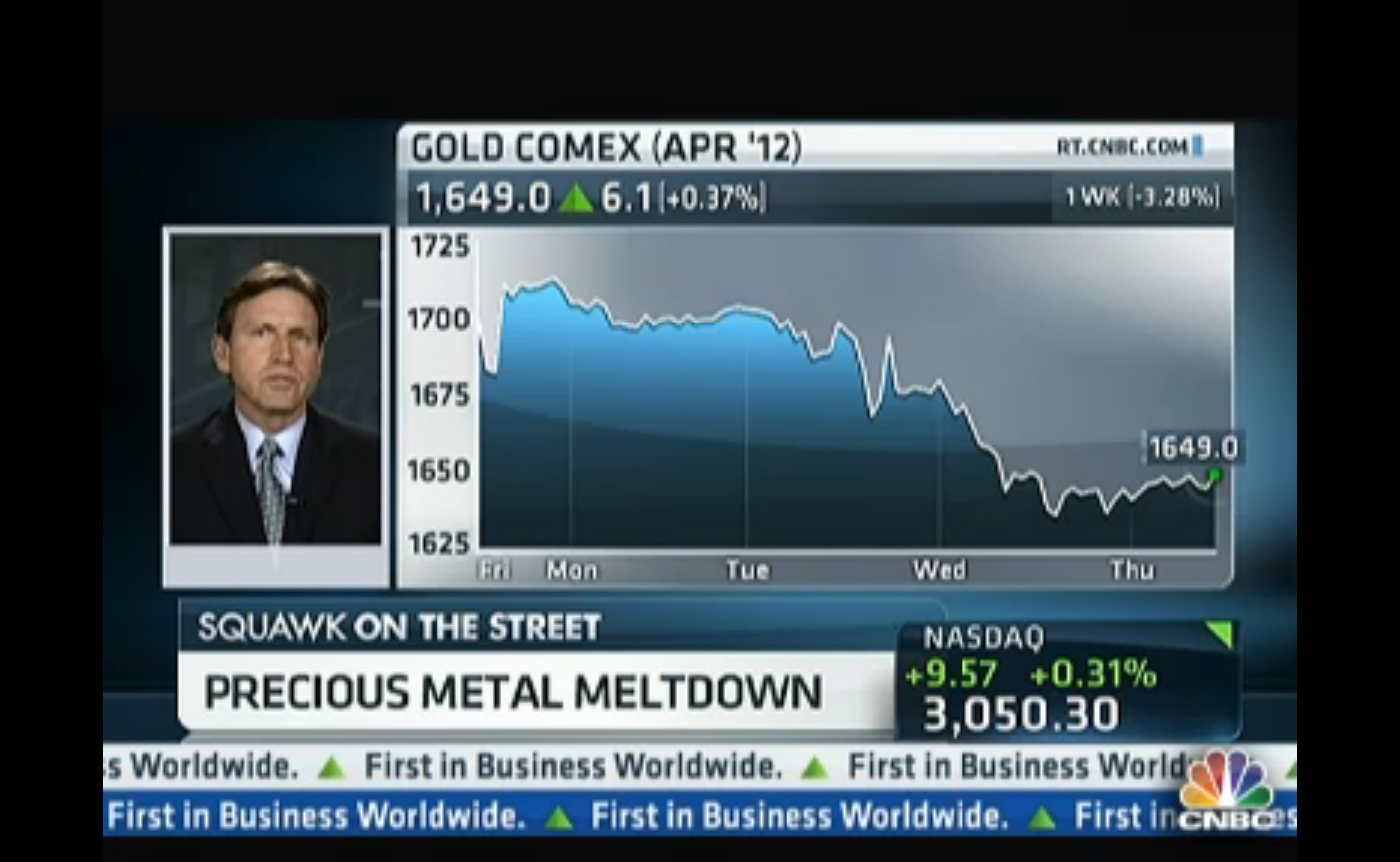 Gold Falls After Fed Meeting