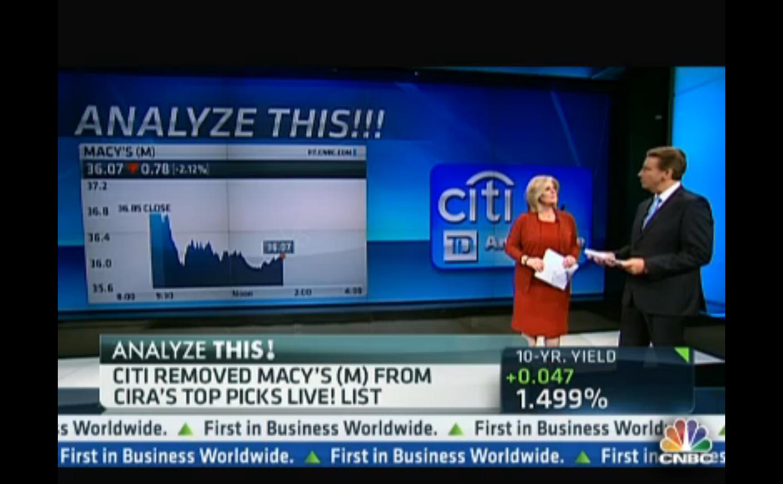 Analyze This! Stifel Upgrades Boeing