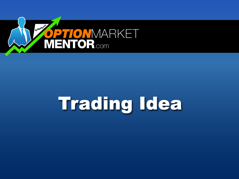 Trade Idea — Bull Put Spread on Facebook (FB)